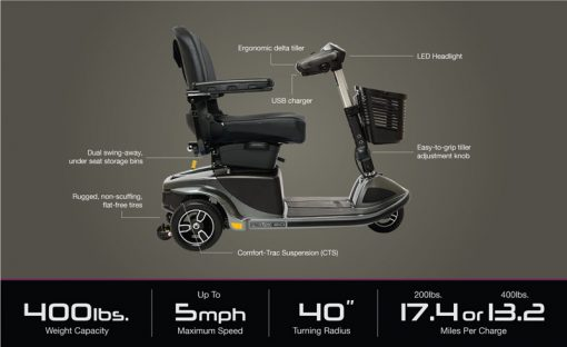 Revo 2.0 3 Wheel Mobility Scooter S66, Features Specifications